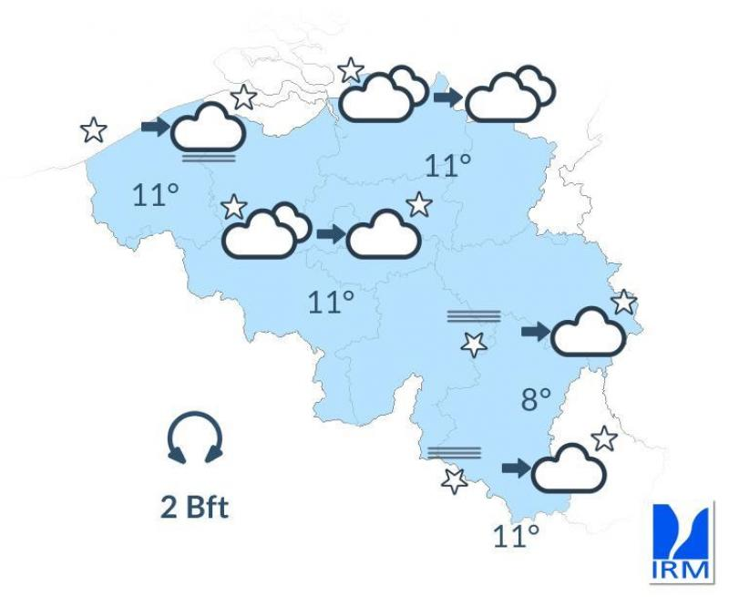 Météo: des nuages mais beaucoup de douceur - Édition digitale de Charleroi