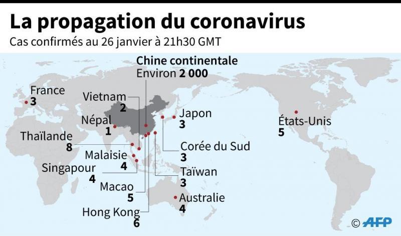 Coronavirus : plus de 40 millions de Chinois en quarantaine, fausse alerte pour un cas suspect en France