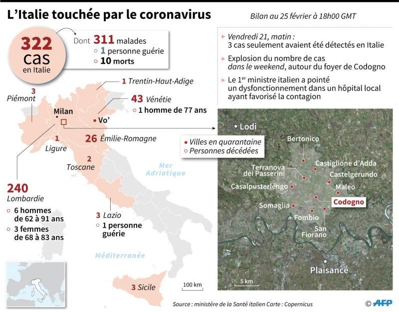 Trois nouveaux cas confirmés en France, dont un mort [vidéo — Coronavirus