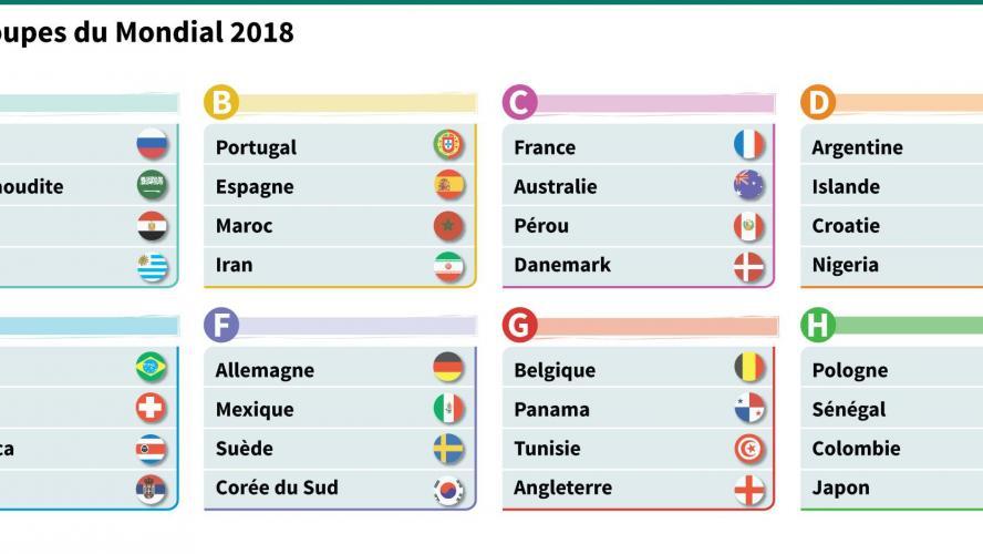Coupe du monde 2018 le calendrier complet des diables rouges - Calendrier coupe du monde u17 ...