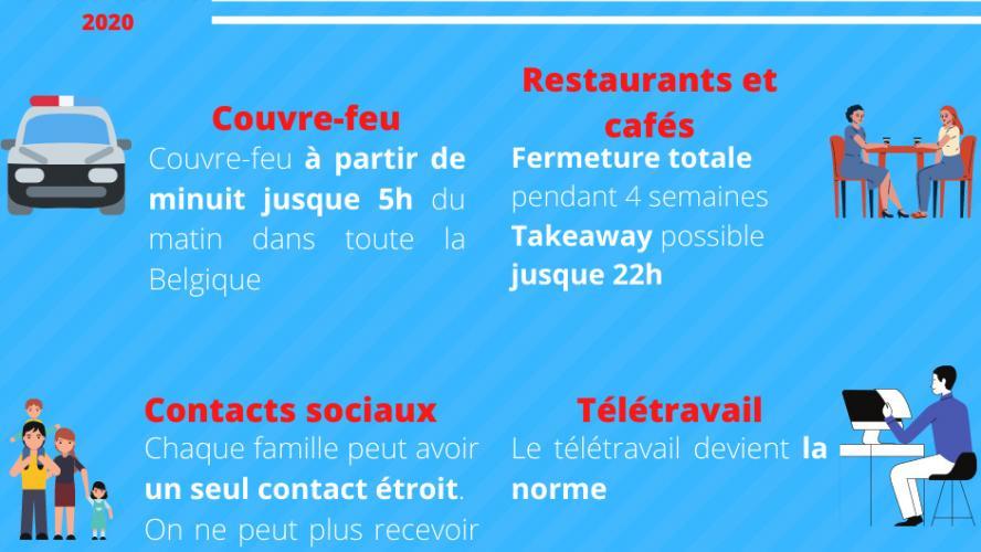 De Nouvelles Mesures Fortes Pour Lutter Contre Le Coronavirus Revivez Cette Journee Importante Pour La Belgique